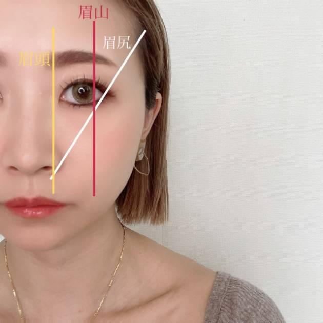 眉毛のバランスの取り方